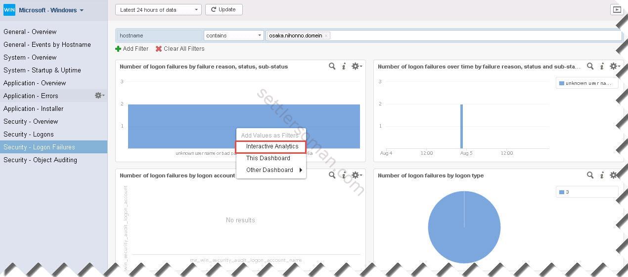 vRealize Log Insight overview: Microsoft Machine - logon failure 1
